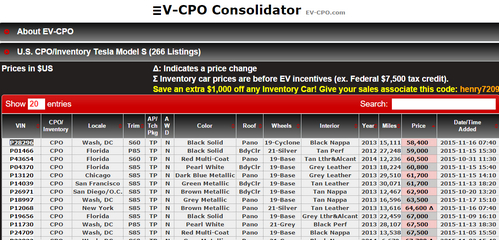 Above: EV-CPO.com aggregates used Tesla listings.